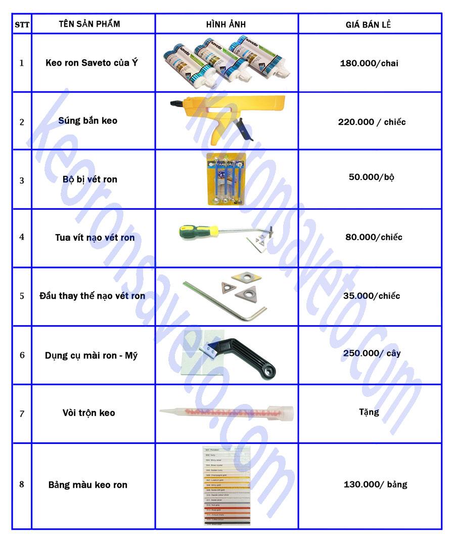 Bảng giá bộ dụng cụ keo chà ron Saveto - Italia